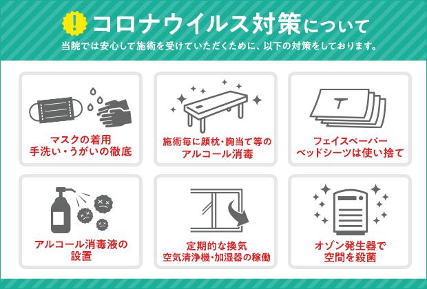 狛江市のむさし多摩川鍼灸院で行っている新型コロナウイルス対策